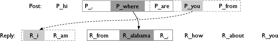 Figure 1 for Conversational Word Embedding for Retrieval-Based Dialog System