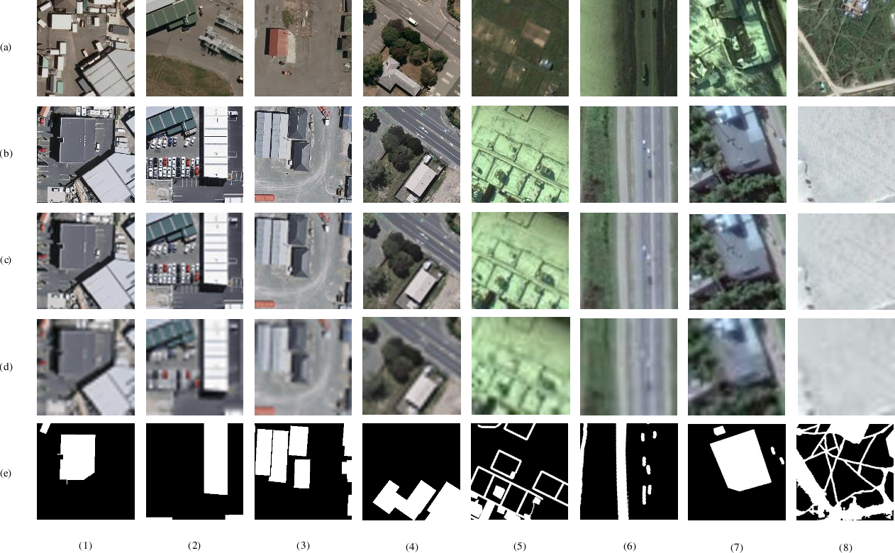 Figure 2 for Super-resolution-based Change Detection Network with Stacked Attention Module for Images with Different Resolutions