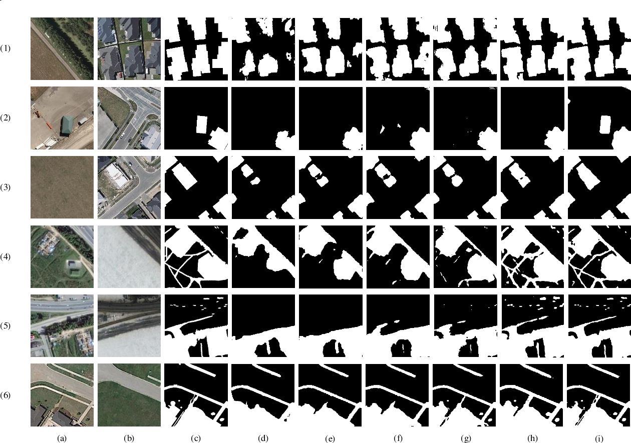 Figure 4 for Super-resolution-based Change Detection Network with Stacked Attention Module for Images with Different Resolutions