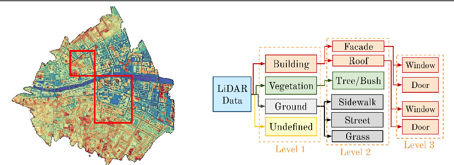 Figure 1 for DublinCity: Annotated LiDAR Point Cloud and its Applications