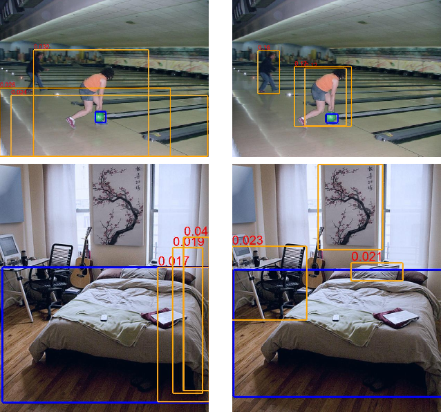 Figure 1 for Affinity Graph Supervision for Visual Recognition