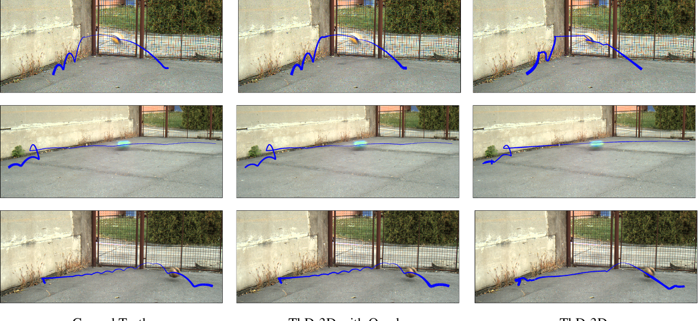 Figure 4 for Sub-frame Appearance and 6D Pose Estimation of Fast Moving Objects