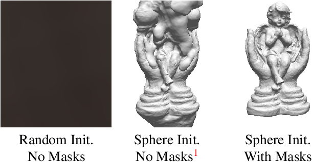 Figure 3 for UNISURF: Unifying Neural Implicit Surfaces and Radiance Fields for Multi-View Reconstruction