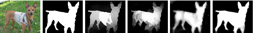Figure 1 for HyperFusion-Net: Densely Reflective Fusion for Salient Object Detection