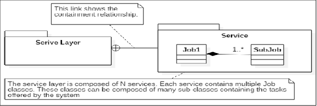 Enabling reconfiguration of adaptive control systems using real time the services layer class diagram ccuart Image collections
