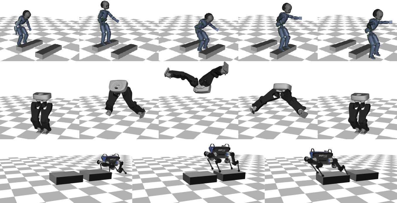 Figure 4 for Crocoddyl: An Efficient and Versatile Framework for Multi-Contact Optimal Control