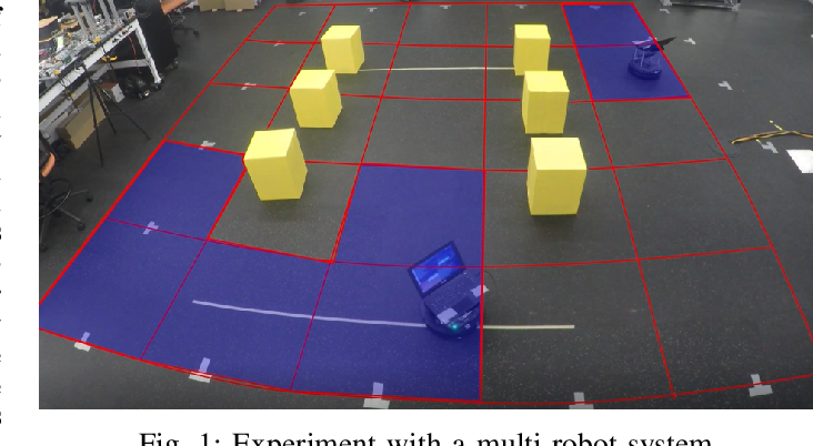 Figure 1 for Decentralized Task and Path Planning for Multi-Robot Systems