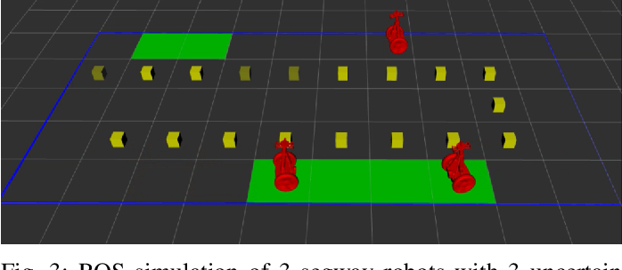 Figure 3 for Decentralized Task and Path Planning for Multi-Robot Systems