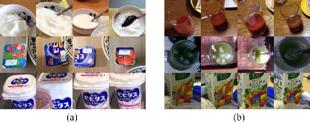 Figure 3 for Personalized Classifier for Food Image Recognition