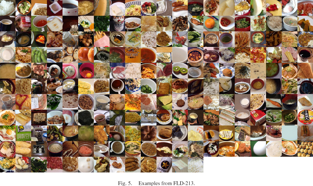 Figure 4 for Personalized Classifier for Food Image Recognition