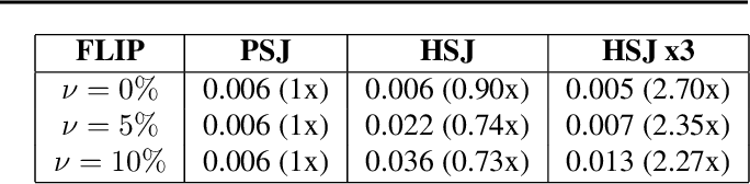 Figure 1 for PopSkipJump: Decision-Based Attack for Probabilistic Classifiers