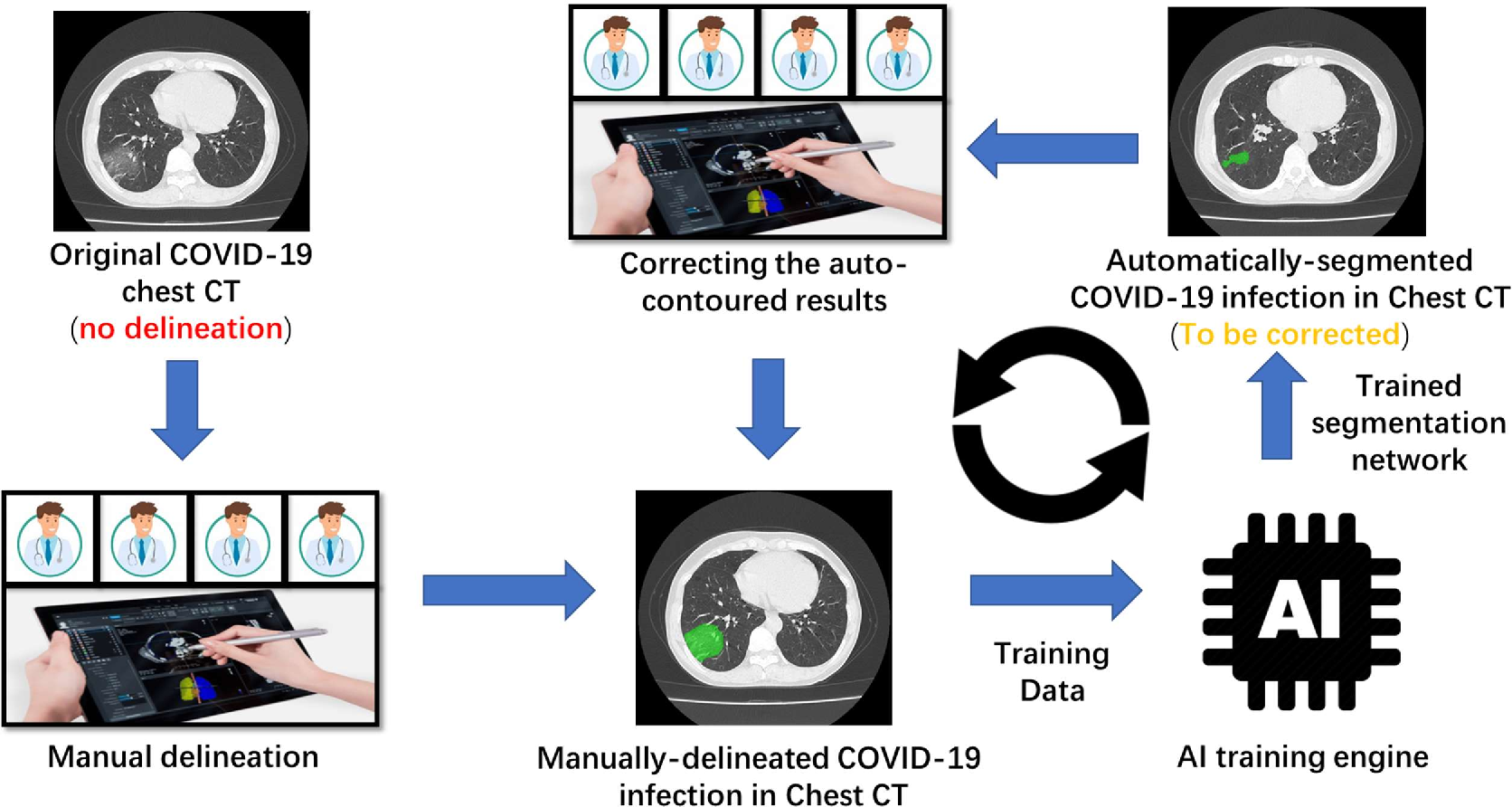 Figure 4 for Lung Infection Quantification of COVID-19 in CT Images with Deep Learning