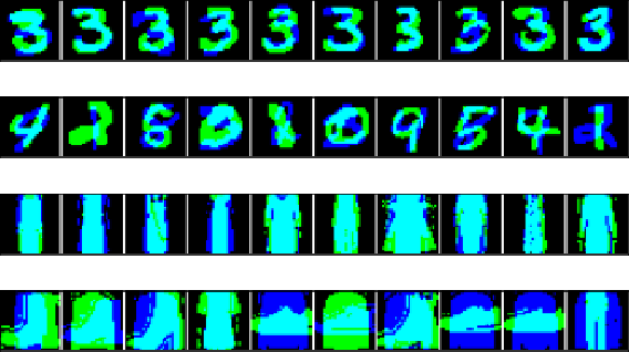 Figure 4 for Clusterability in Neural Networks
