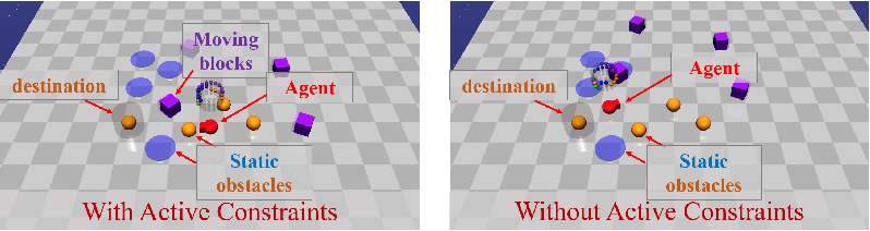 Figure 3 for Feasible Actor-Critic: Constrained Reinforcement Learning for Ensuring Statewise Safety