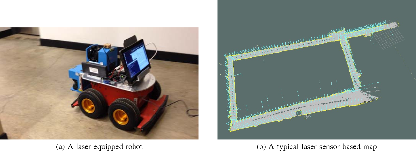 Figure 1 from From ROS to unity: Leveraging robot and