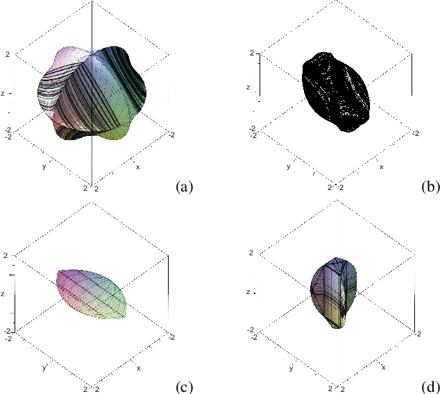 Figure 3 for Workspace and Singularity analysis of a Delta like family robot