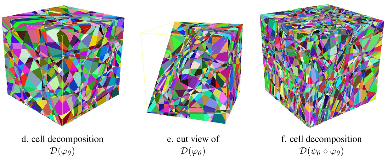 Figure 3 for Geometric Understanding of Deep Learning