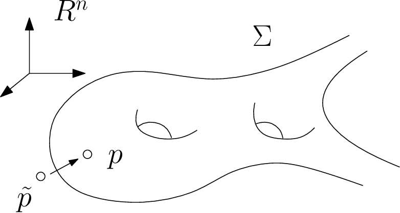 Figure 4 for Geometric Understanding of Deep Learning