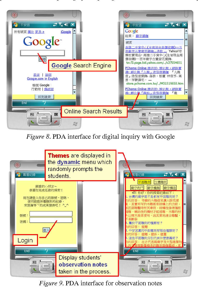 Figure 8 from An Inquiry-based Mobile Learning Approach to Enhancing