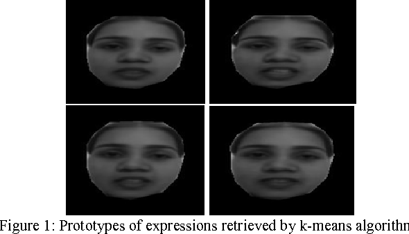Figure 1: Prototypes of expressions retrieved by k-means algorithm