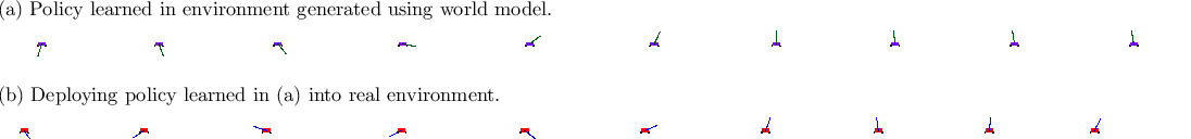 Figure 3 for Learning to Predict Without Looking Ahead: World Models Without Forward Prediction