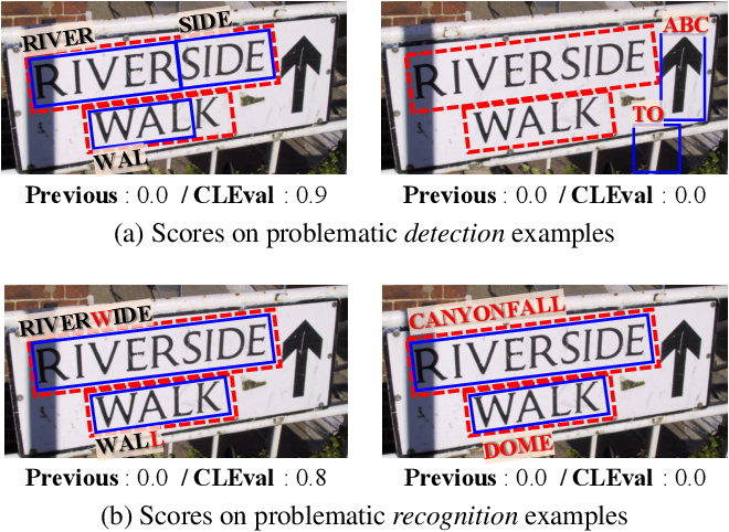 Figure 1 for CLEval: Character-Level Evaluation for Text Detection and Recognition Tasks