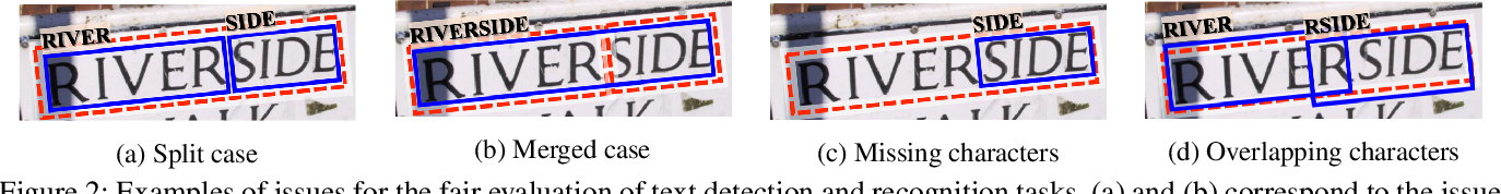 Figure 3 for CLEval: Character-Level Evaluation for Text Detection and Recognition Tasks