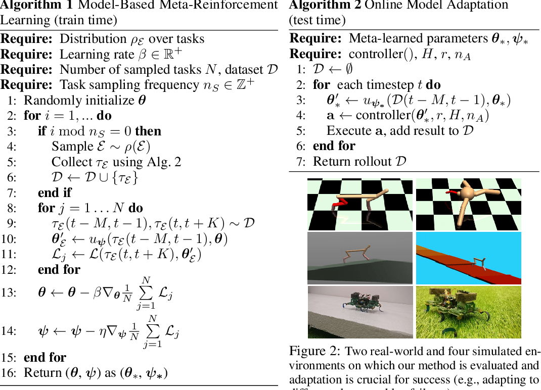 Figure 3 for Learning to Adapt in Dynamic, Real-World Environments Through Meta-Reinforcement Learning