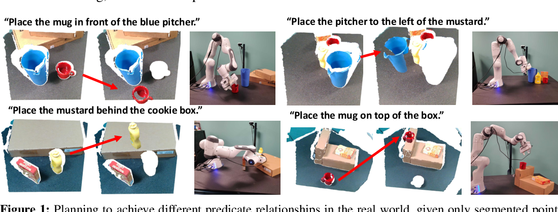 Figure 1 for Predicting Stable Configurations for Semantic Placement of Novel Objects
