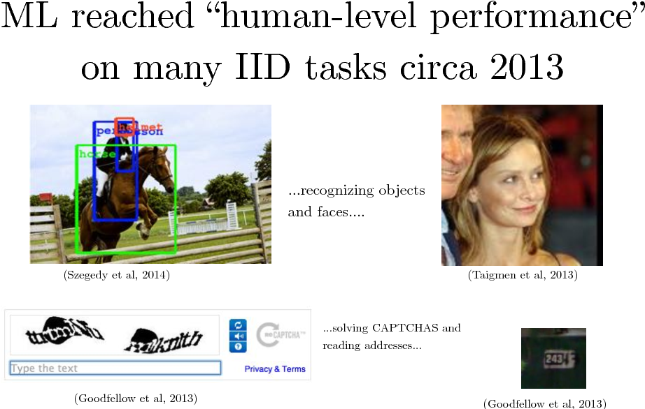Figure 2 for Defense Against the Dark Arts: An overview of adversarial example security research and future research directions