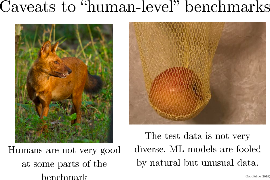 Figure 3 for Defense Against the Dark Arts: An overview of adversarial example security research and future research directions