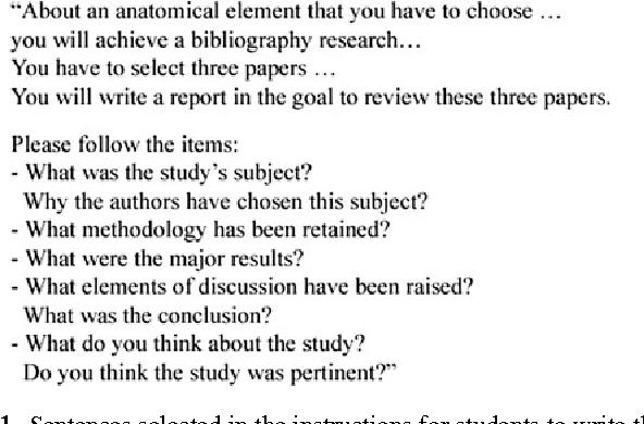 The article critique as a problem-based teaching method for