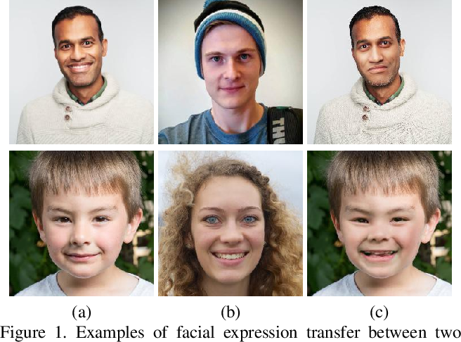 Figure 1 for Unconstrained Facial Expression Transfer using Style-based Generator