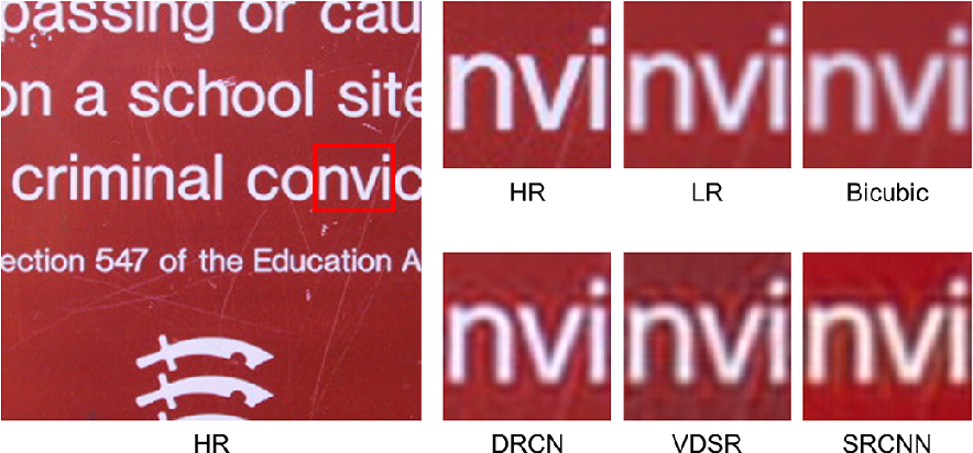 Figure 1 for Single Image Super Resolution based on a Modified U-net with Mixed Gradient Loss