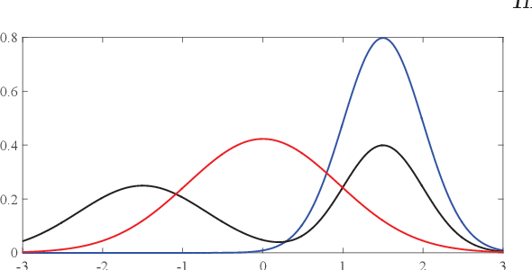 Figure 3 for An Algorithmic Perspective on Imitation Learning