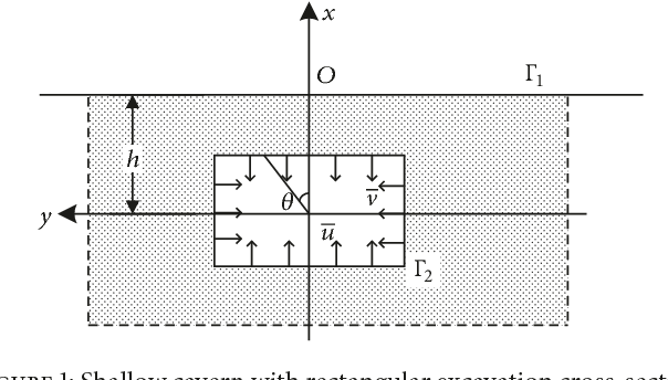 PDF] A Complex Variable Solution for Rectangle Pipe Jacking