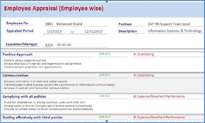 Figure 21 from EMPLOYEE PERFORMANCE APPRAISAL SYSTEM USING FUZZY