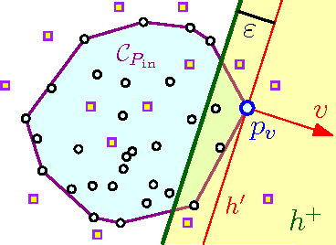 Figure 2 for Sparse Approximation via Generating Point Sets