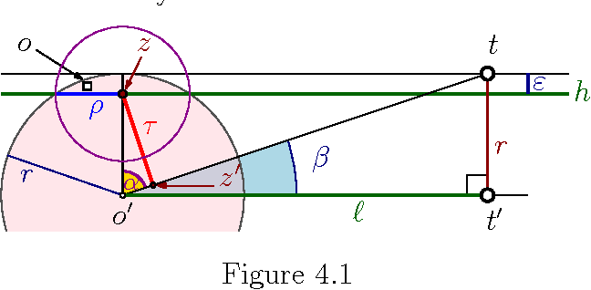 Figure 3 for Sparse Approximation via Generating Point Sets