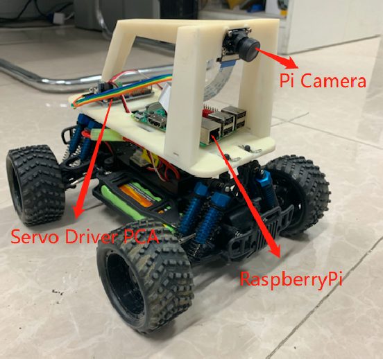 Figure 2 for Self-driving scale car trained by Deep reinforcement Learning