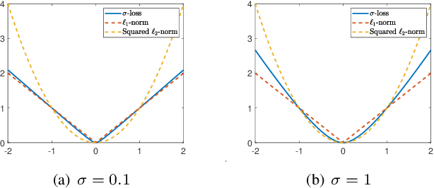 Figure 2 for Enhanced Principal Component Analysis under A Collaborative-Robust Framework