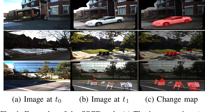 Figure 1 for Hierarchical Paired Channel Fusion Network for Street Scene Change Detection
