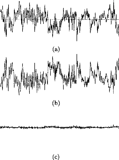 Multilayer perceptron neural networks for active noise
