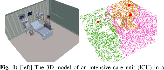 Figure 1 for Sensor Placement for Globally Optimal Coverage of 3D-Embedded Surfaces