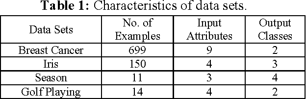 Figure 2 for REx: An Efficient Rule Generator
