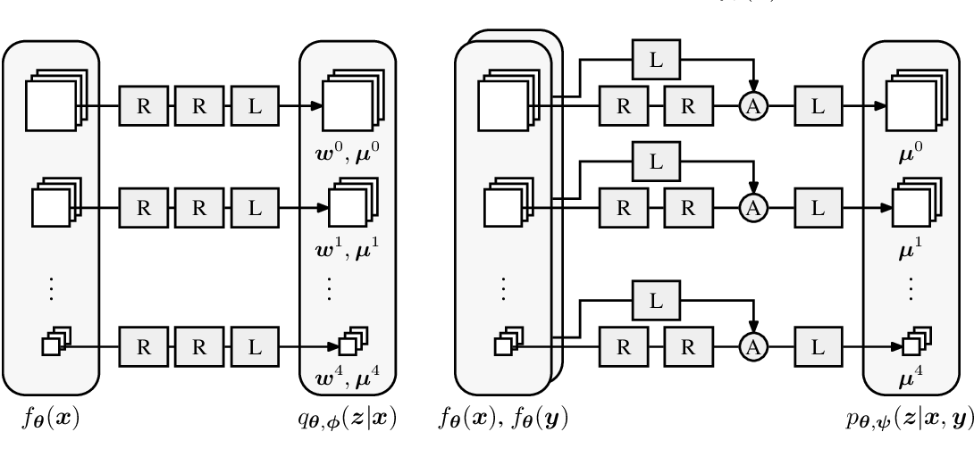 Figure 3 for An Unsupervised Information-Theoretic Perceptual Quality Metric
