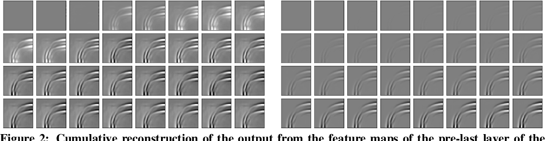 Figure 2 for Comparing recurrent and convolutional neural networks for predicting wave propagation