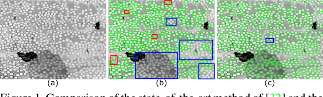 Figure 1 for Unsupervised Learning for Large-Scale Fiber Detection and Tracking in Microscopic Material Images