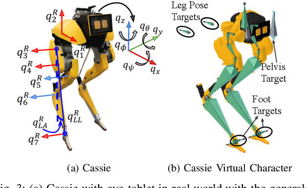 Figure 3 for Animated Cassie: A Dynamic Relatable Robotic Character