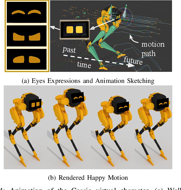 Figure 4 for Animated Cassie: A Dynamic Relatable Robotic Character